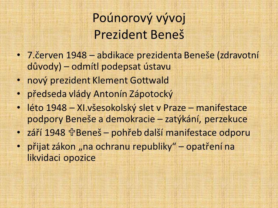Poúnorový vývoj Prezident Beneš