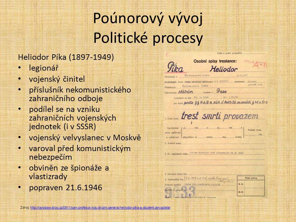 Poúnorový vývoj Politické procesy