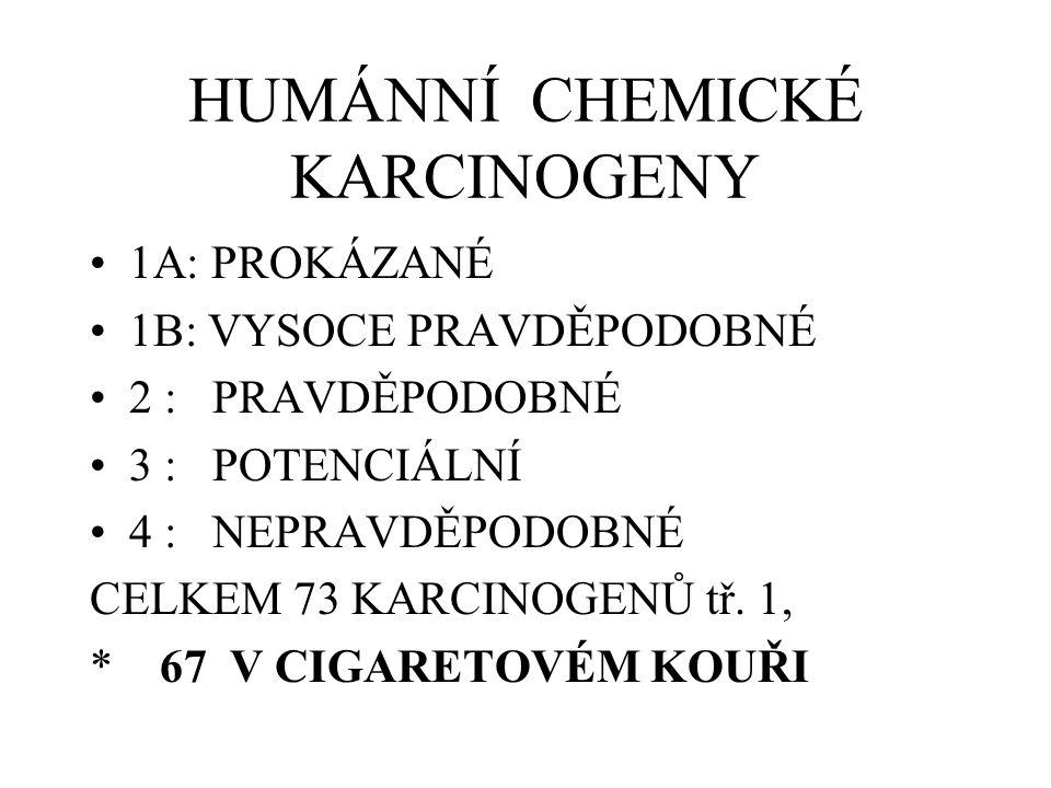 HUMÁNNÍ CHEMICKÉ KARCINOGENY