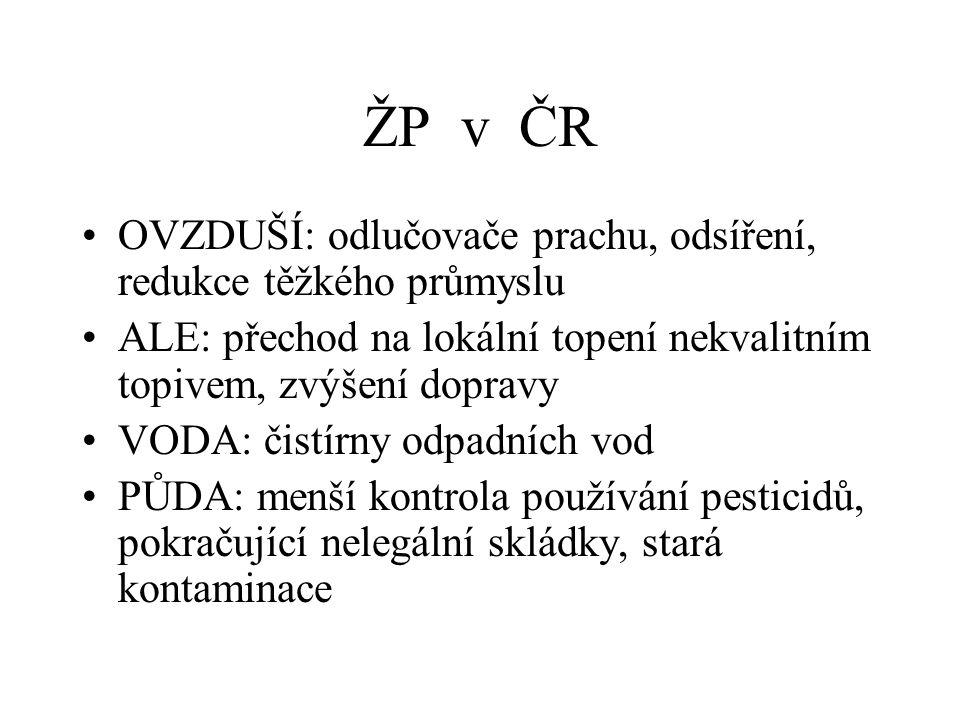 ŽP v ČR OVZDUŠÍ: odlučovače prachu, odsíření, redukce těžkého průmyslu