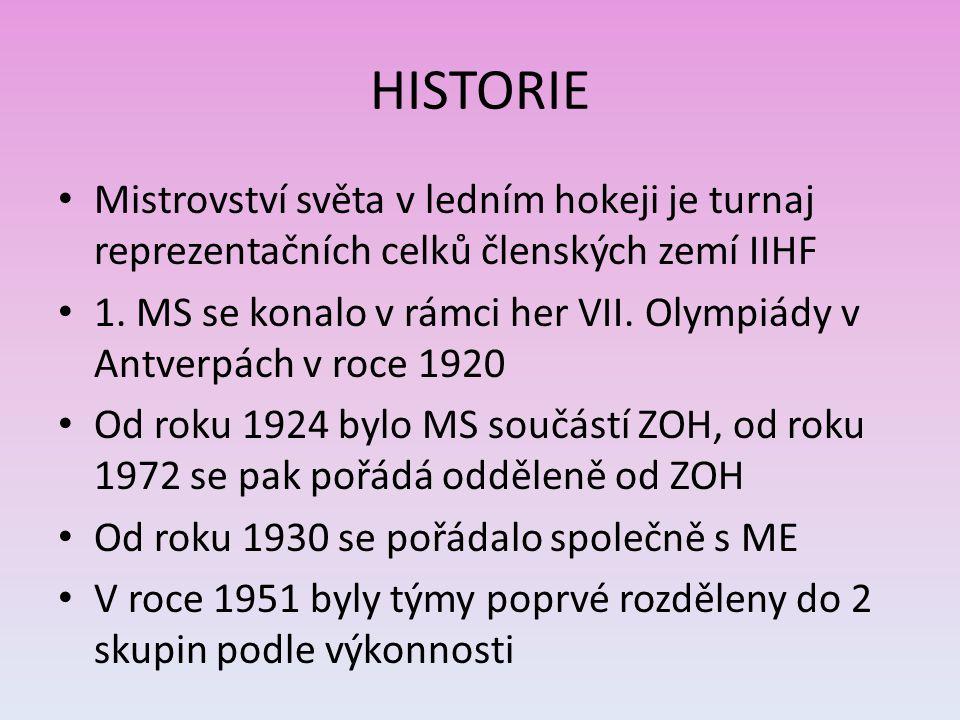 HISTORIE Mistrovství světa v ledním hokeji je turnaj reprezentačních celků členských zemí IIHF.