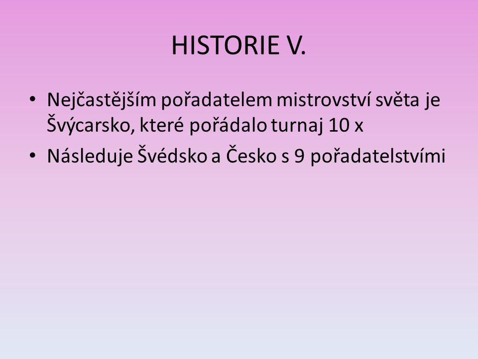 HISTORIE V. Nejčastějším pořadatelem mistrovství světa je Švýcarsko, které pořádalo turnaj 10 x.