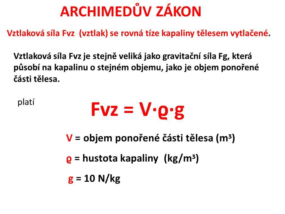 Fvz = V·ϱ·g V = objem ponořené části tělesa (mᶾ)