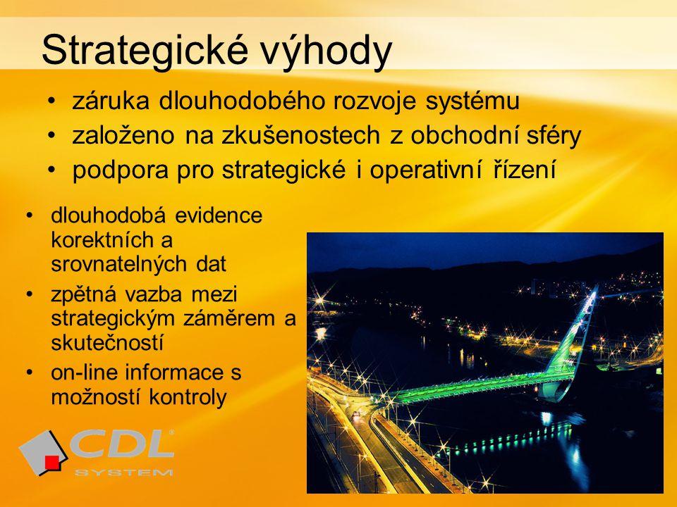 Strategické výhody záruka dlouhodobého rozvoje systému
