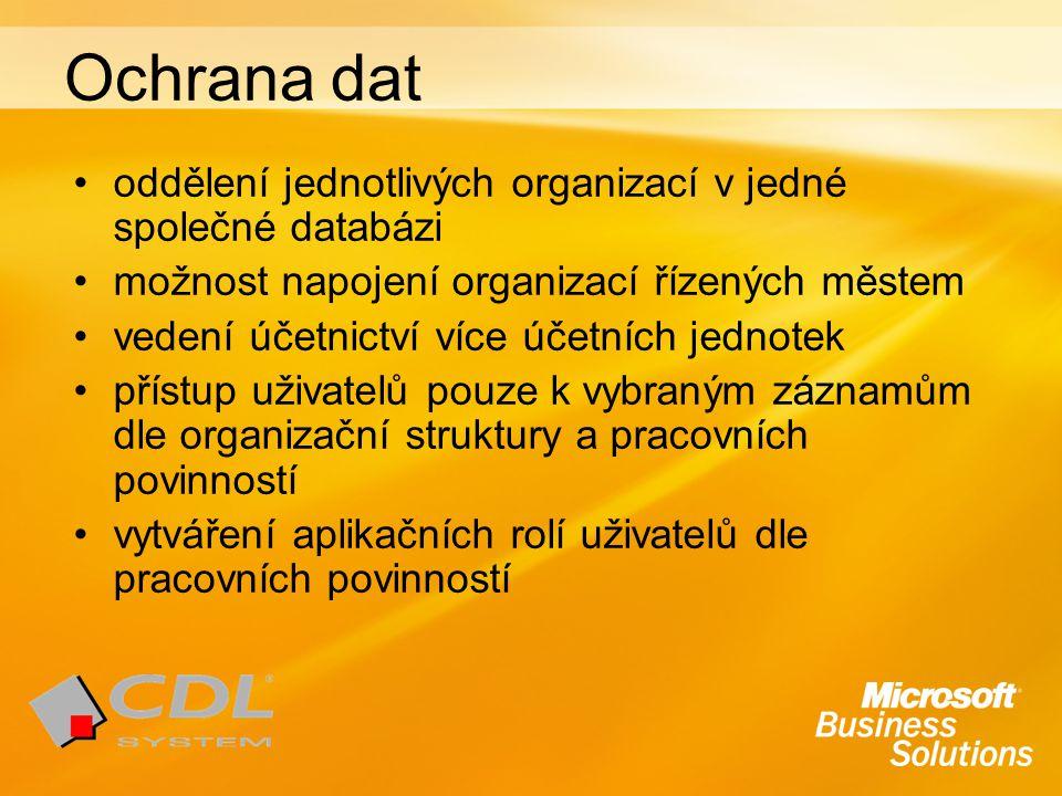 Ochrana dat oddělení jednotlivých organizací v jedné společné databázi