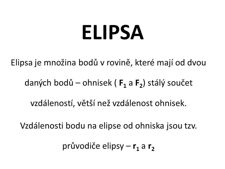 ELIPSA Elipsa je množina bodů v rovině, které mají od dvou daných bodů – ohnisek ( F1 a F2) stálý součet vzdáleností, větší než vzdálenost ohnisek.