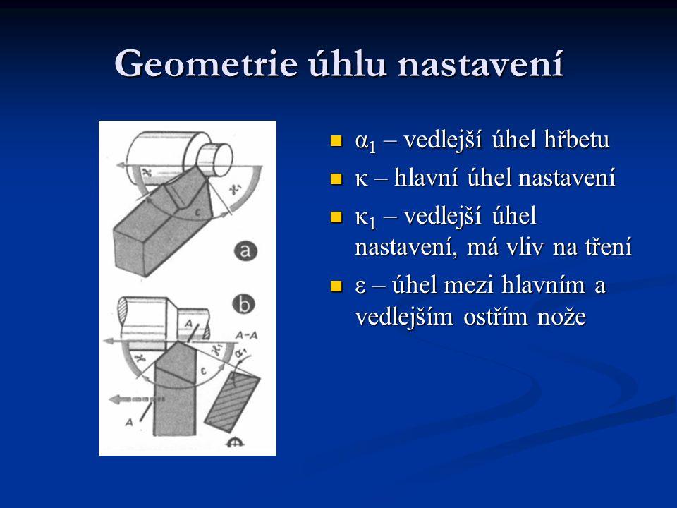 Geometrie úhlu nastavení