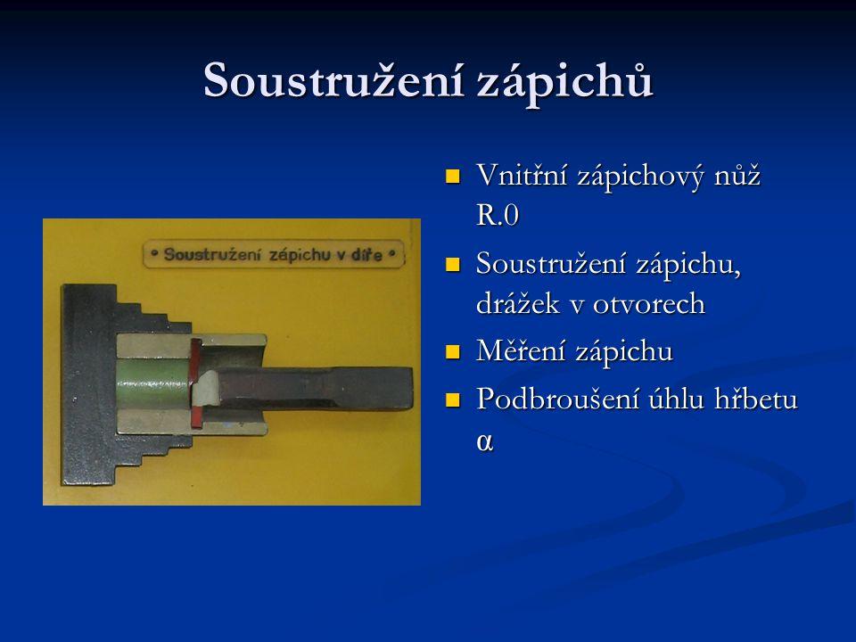 Soustružení zápichů Vnitřní zápichový nůž R.0