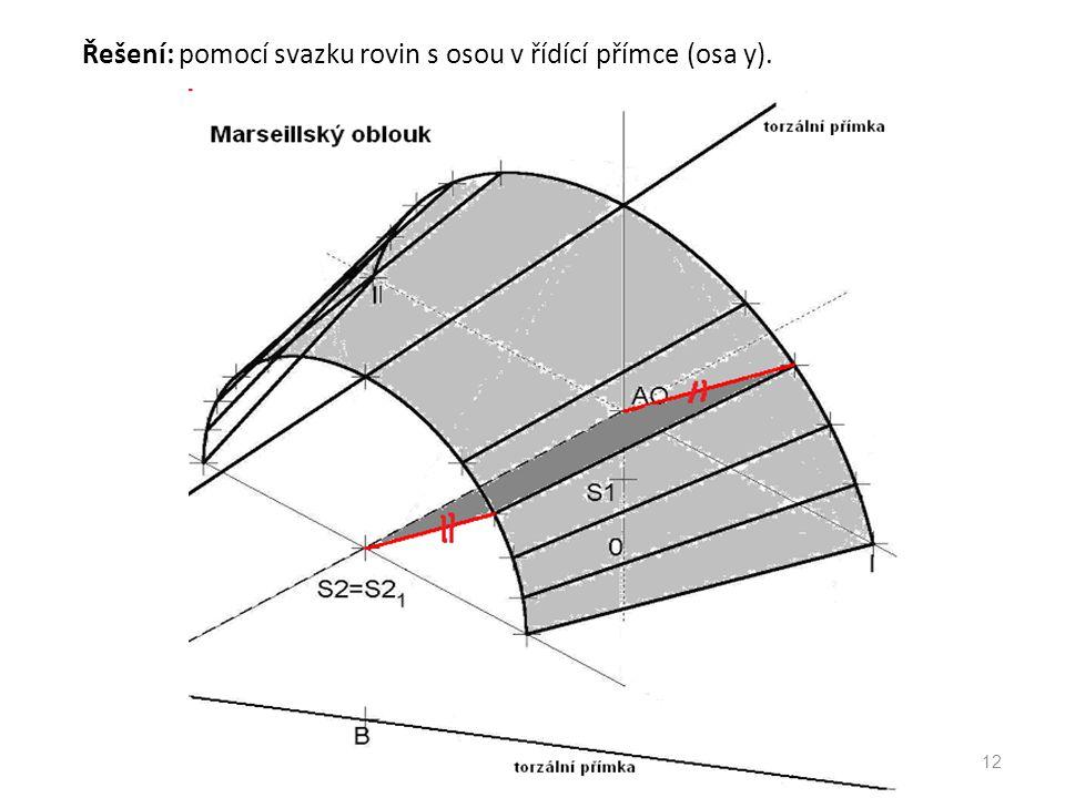 Řešení: pomocí svazku rovin s osou v řídící přímce (osa y).