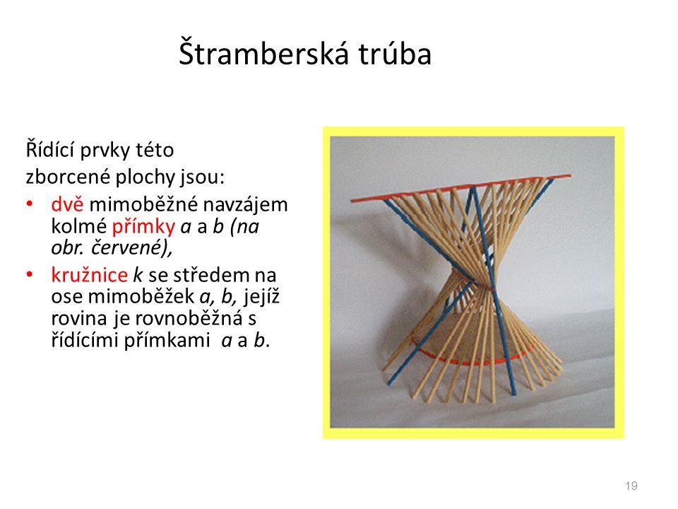 Štramberská trúba Řídící prvky této zborcené plochy jsou: