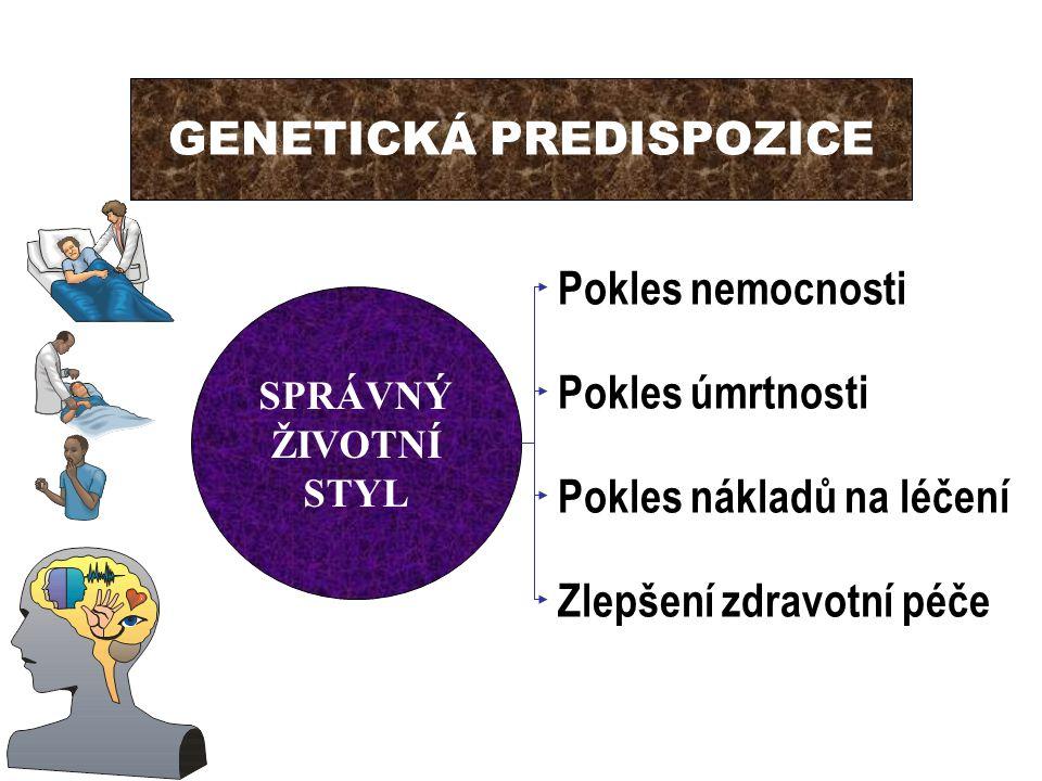 GENETICKÁ PREDISPOZICE