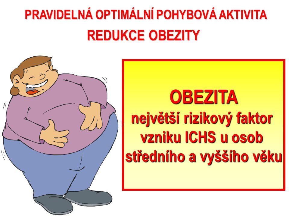 OBEZITA největší rizikový faktor vzniku ICHS u osob