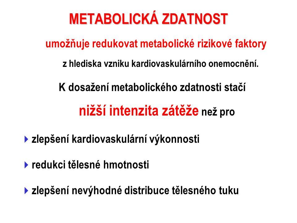 METABOLICKÁ ZDATNOST