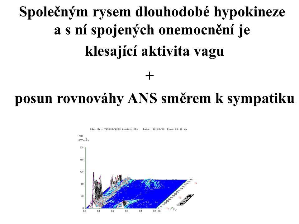 Společným rysem dlouhodobé hypokineze a s ní spojených onemocnění je