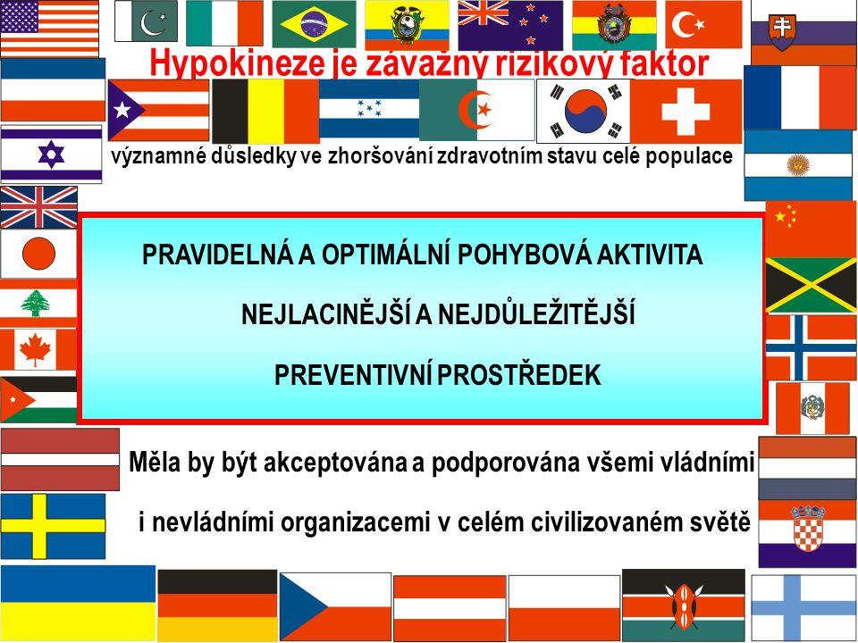 Hypokineze je závažný rizikový faktor