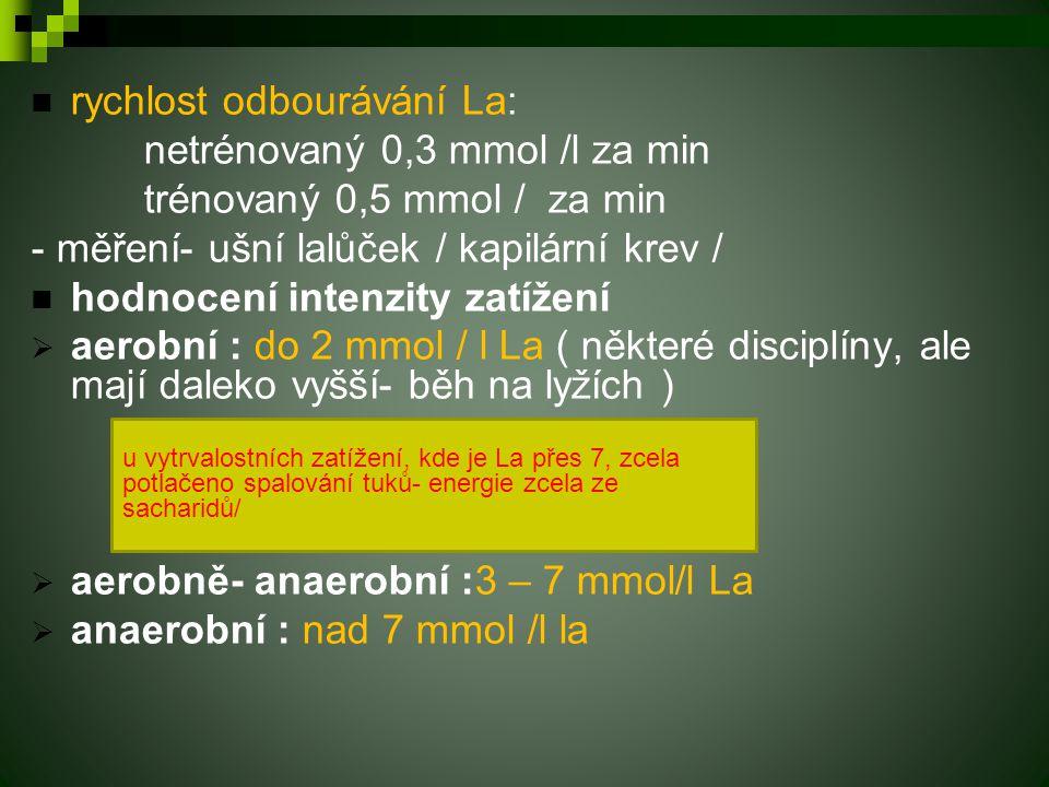 rychlost odbourávání La: netrénovaný 0,3 mmol /l za min
