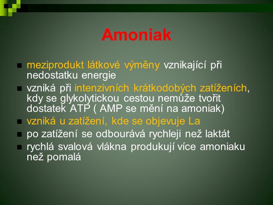 Amoniak meziprodukt látkové výměny vznikající při nedostatku energie