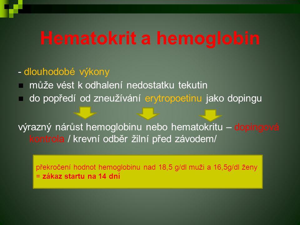 Hematokrit a hemoglobin