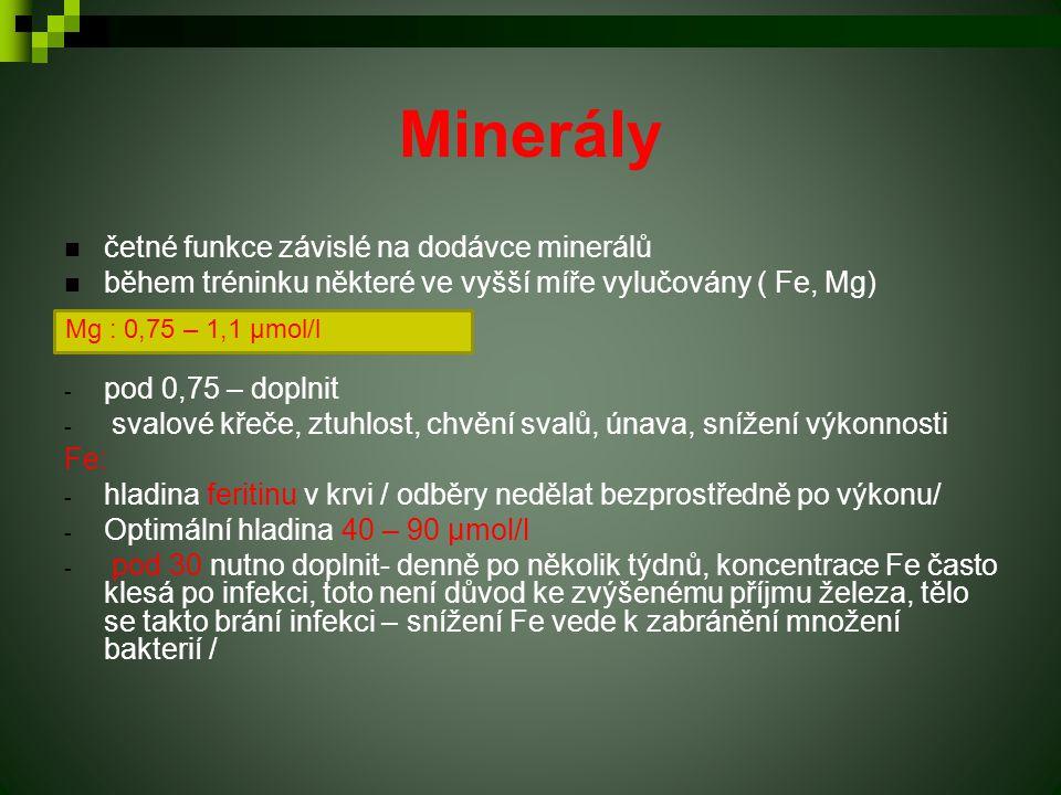 Minerály četné funkce závislé na dodávce minerálů