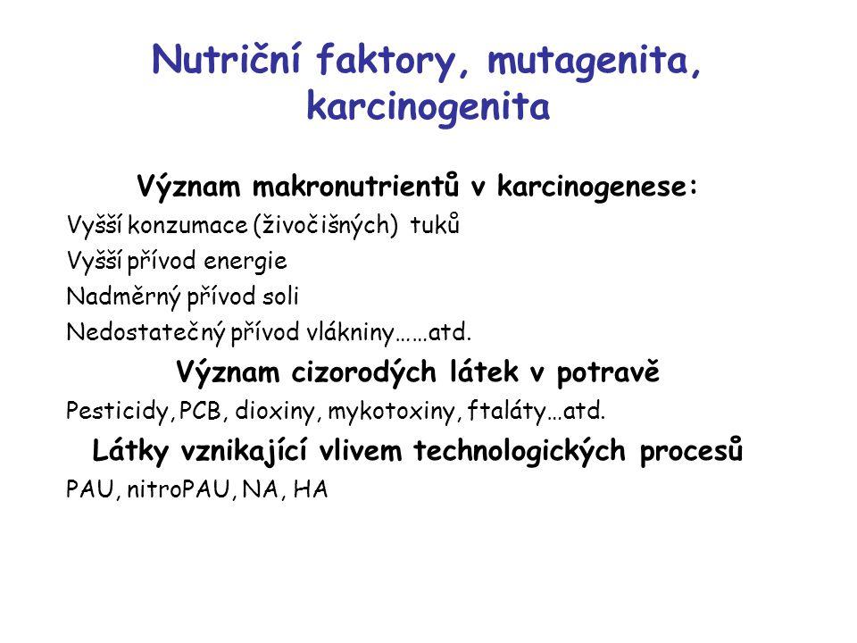 Nutriční faktory, mutagenita, karcinogenita