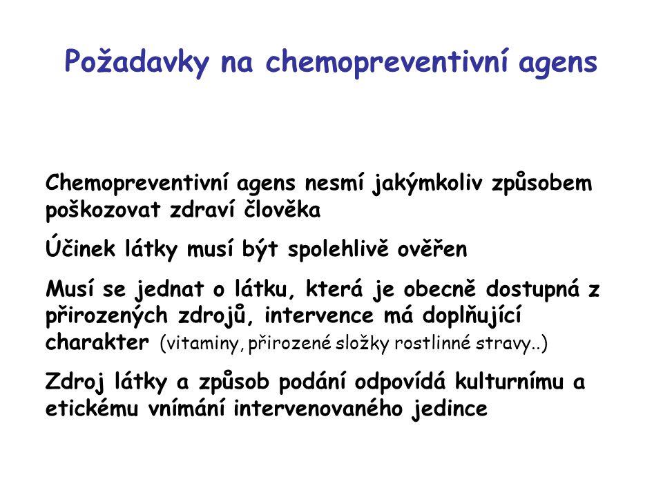 Požadavky na chemopreventivní agens