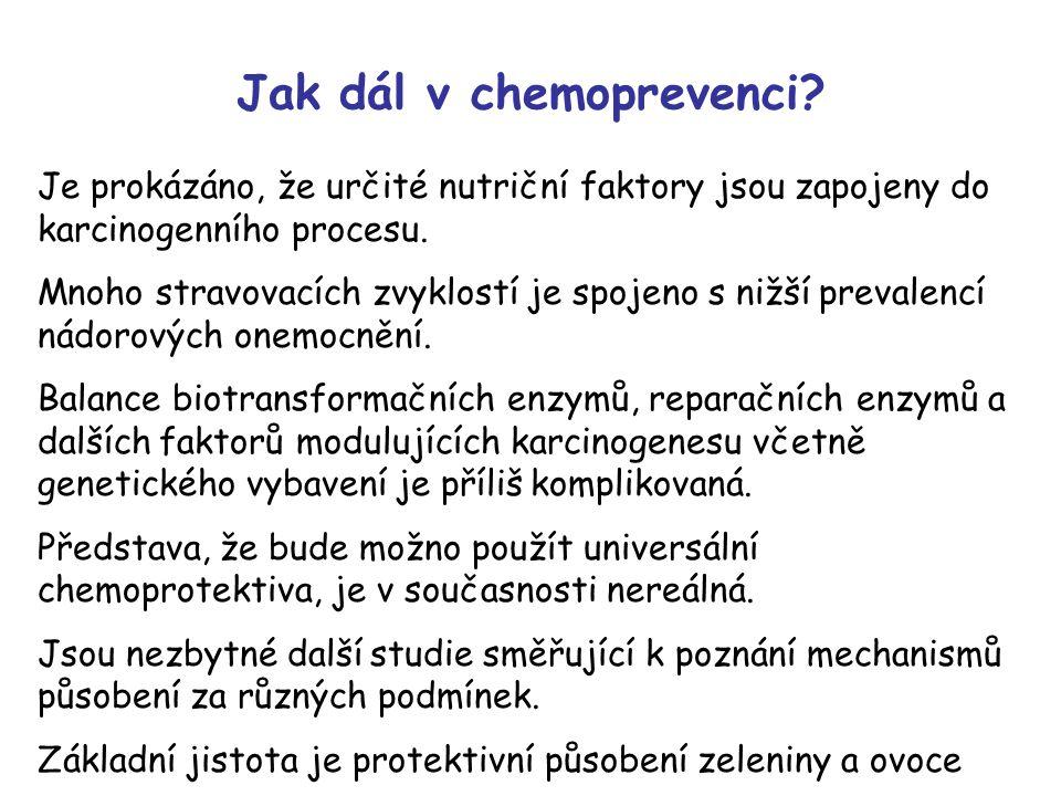 Jak dál v chemoprevenci