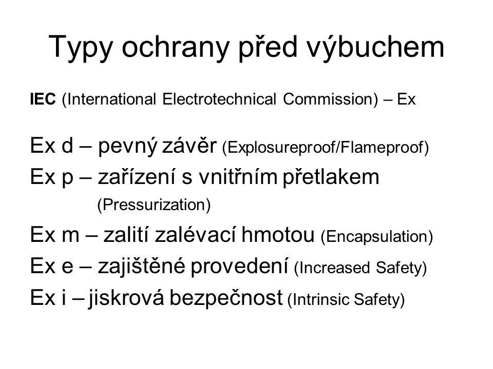 Typy ochrany před výbuchem