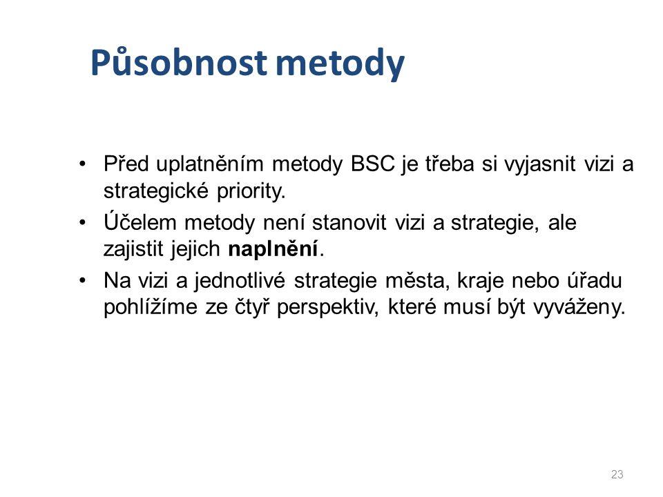 Působnost metody Před uplatněním metody BSC je třeba si vyjasnit vizi a strategické priority.