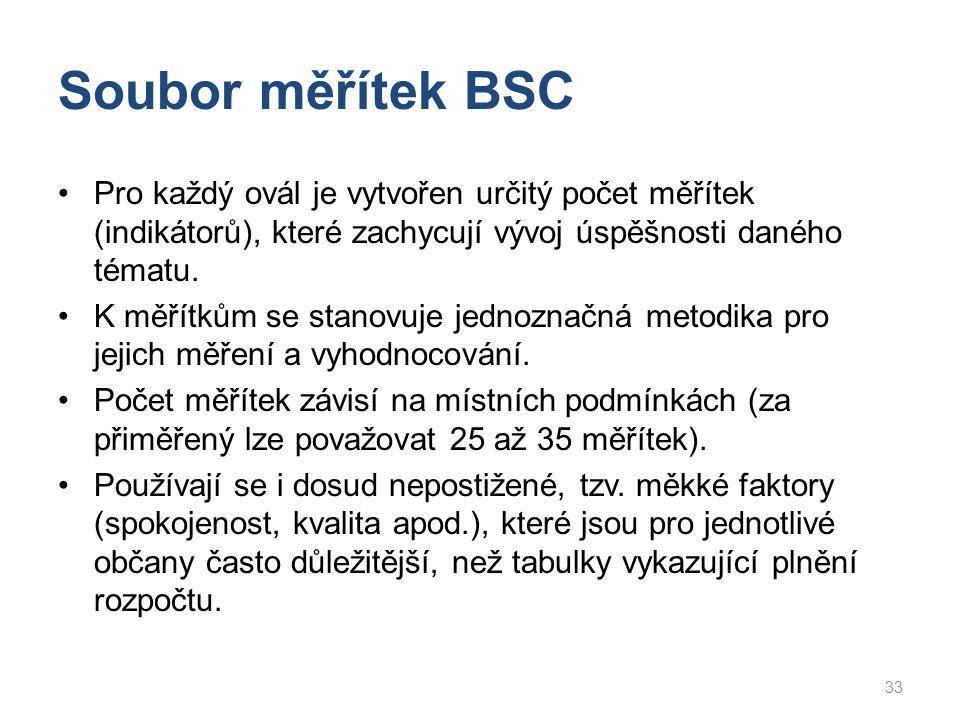 Soubor měřítek BSC Pro každý ovál je vytvořen určitý počet měřítek (indikátorů), které zachycují vývoj úspěšnosti daného tématu.