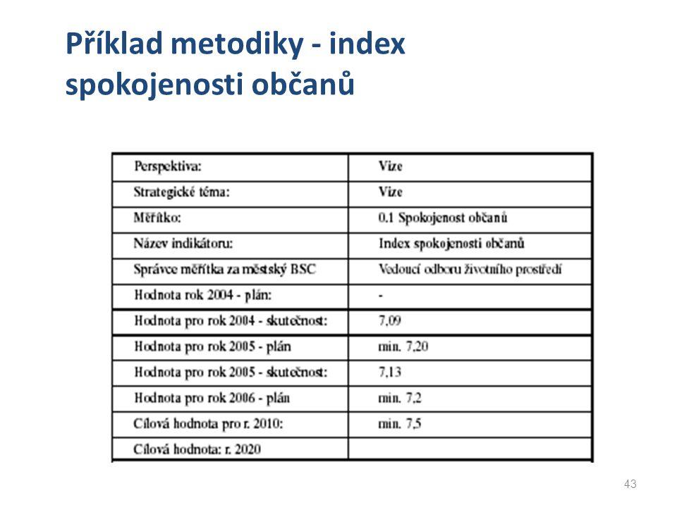Příklad metodiky - index spokojenosti občanů