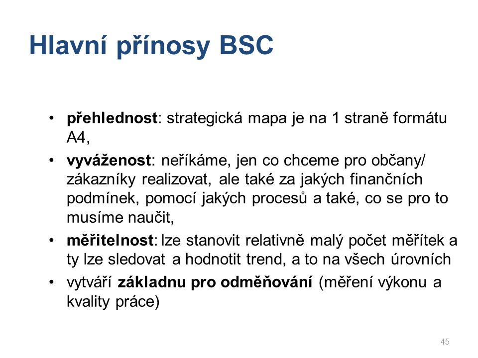 Hlavní přínosy BSC přehlednost: strategická mapa je na 1 straně formátu A4,