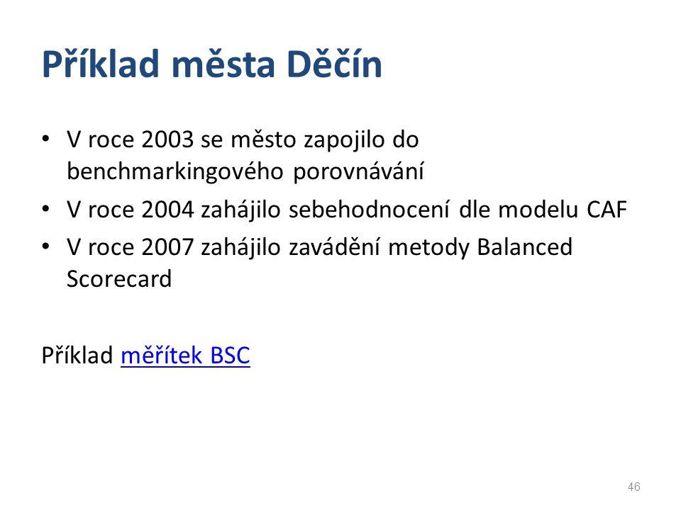 Příklad města Děčín V roce 2003 se město zapojilo do benchmarkingového porovnávání. V roce 2004 zahájilo sebehodnocení dle modelu CAF.