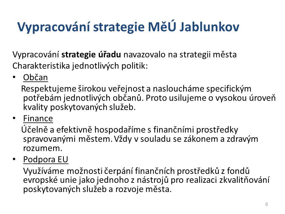 Vypracování strategie MěÚ Jablunkov