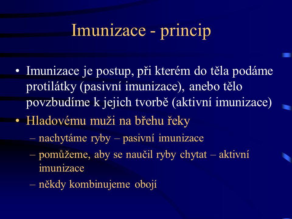 Imunizace - princip