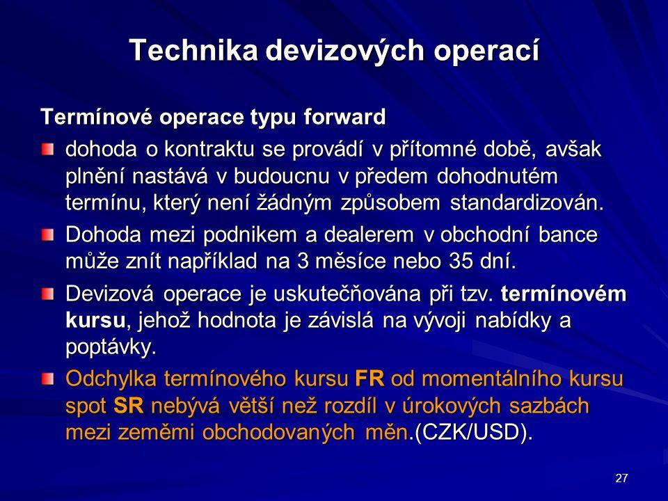 Technika devizových operací
