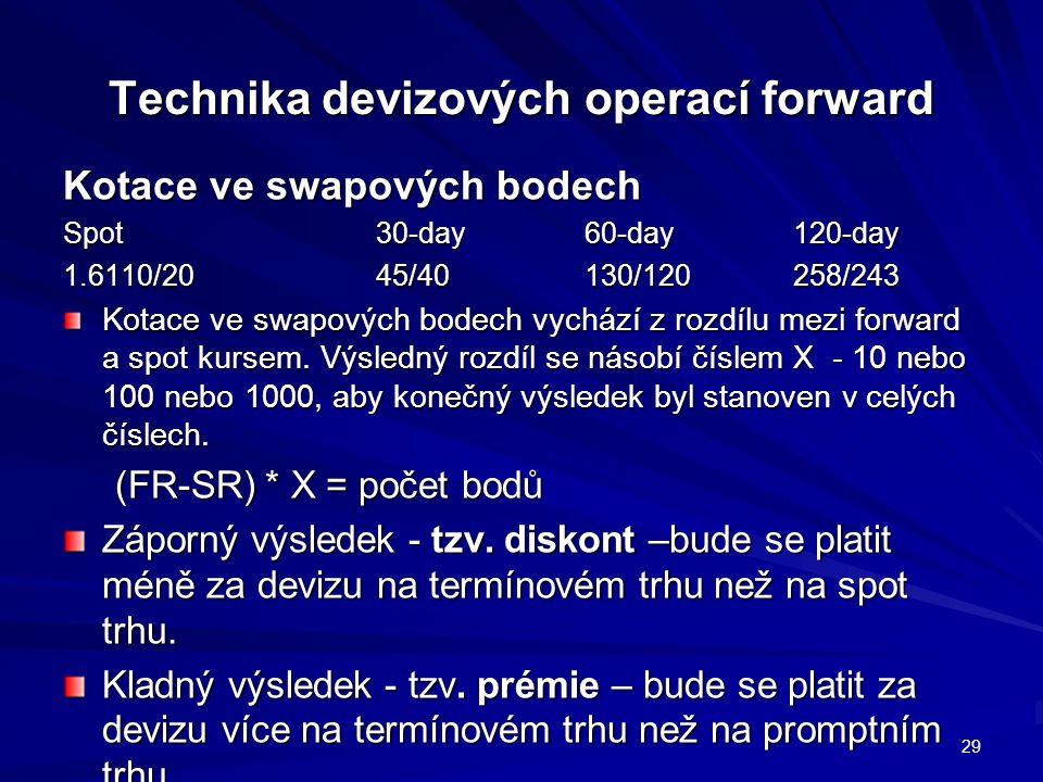 Technika devizových operací forward