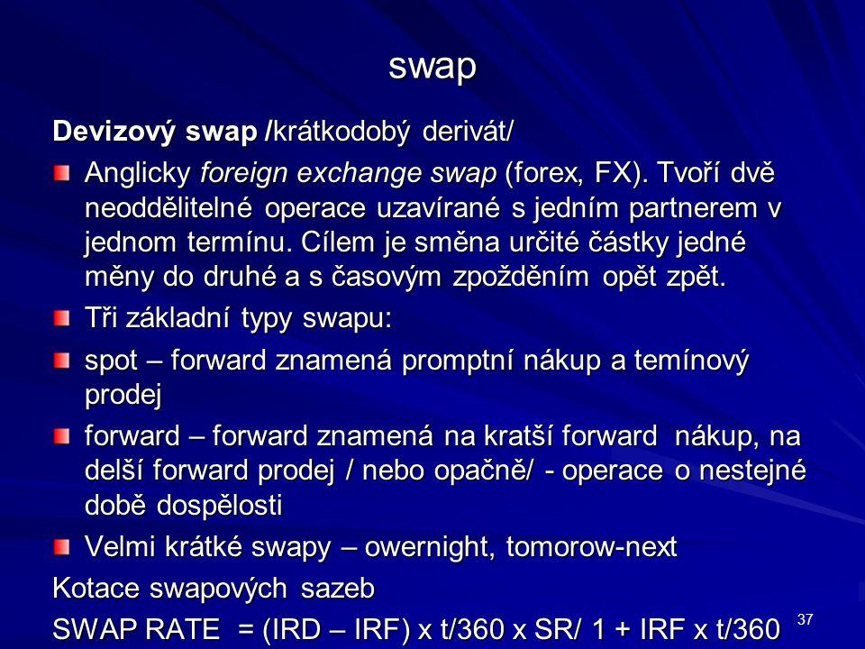 swap Devizový swap /krátkodobý derivát/