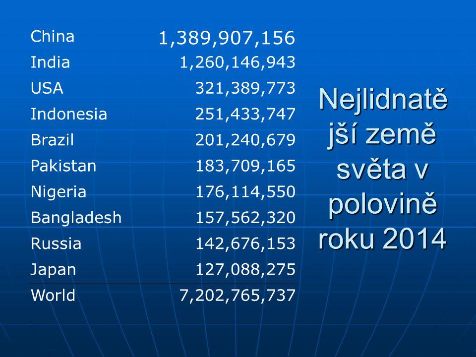 Nejlidnatější země světa v polovině roku 2014
