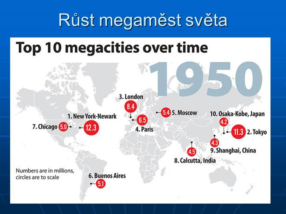 Růst megaměst světa