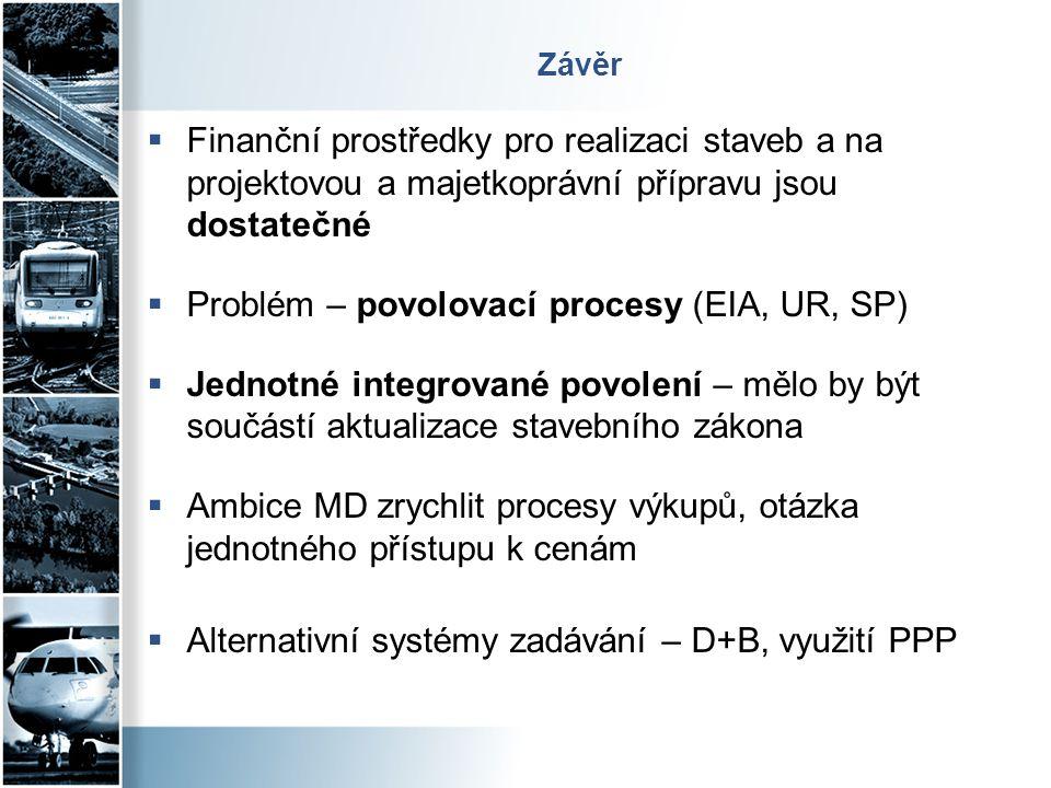 Problém – povolovací procesy (EIA, UR, SP)