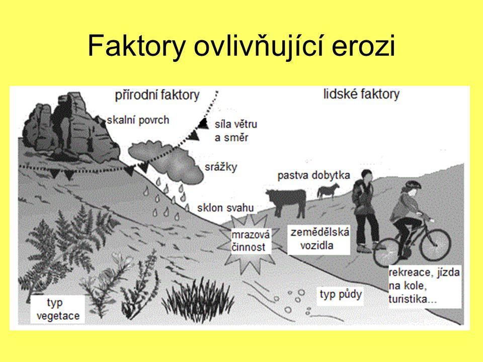 Faktory ovlivňující erozi