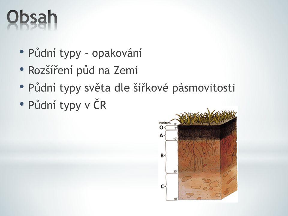 Obsah Půdní typy - opakování Rozšíření půd na Zemi