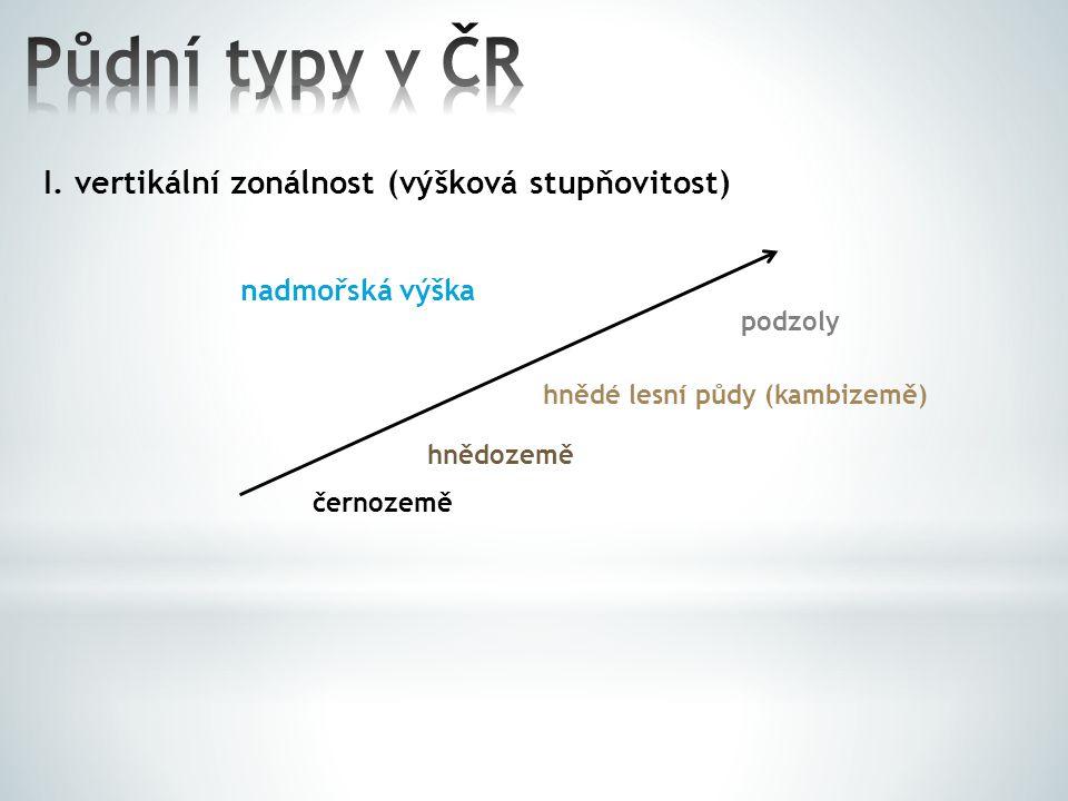 Půdní typy v ČR I. vertikální zonálnost (výšková stupňovitost)