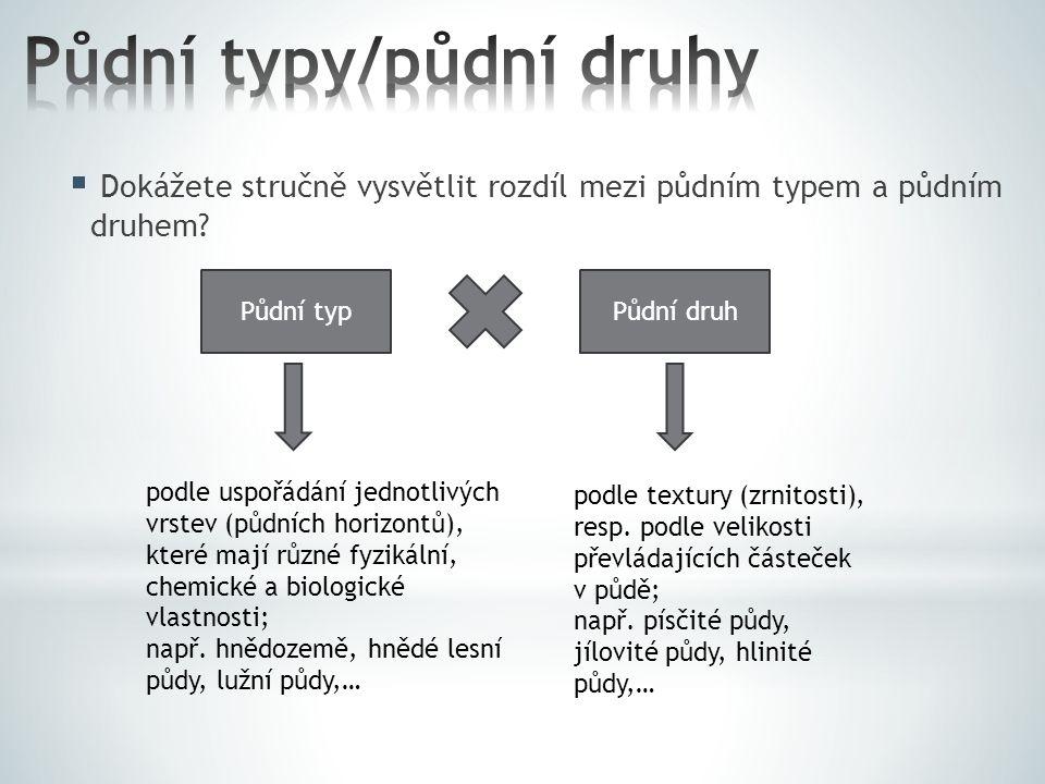 Půdní typy/půdní druhy