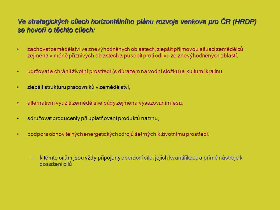 Ve strategických cílech horizontálního plánu rozvoje venkova pro ČR (HRDP) se hovoří o těchto cílech:
