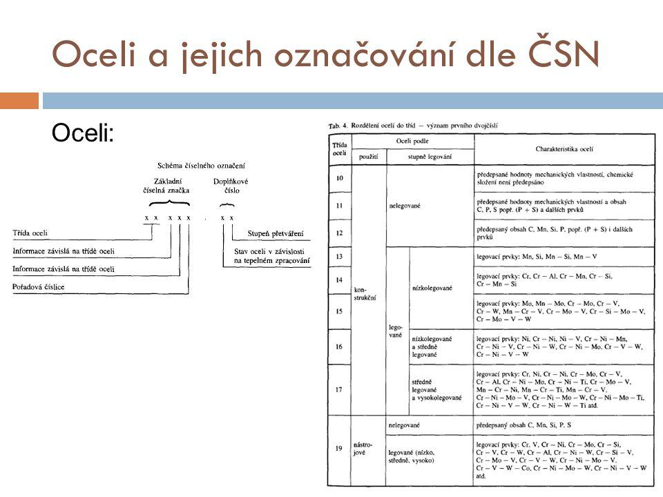 Oceli a jejich označování dle ČSN