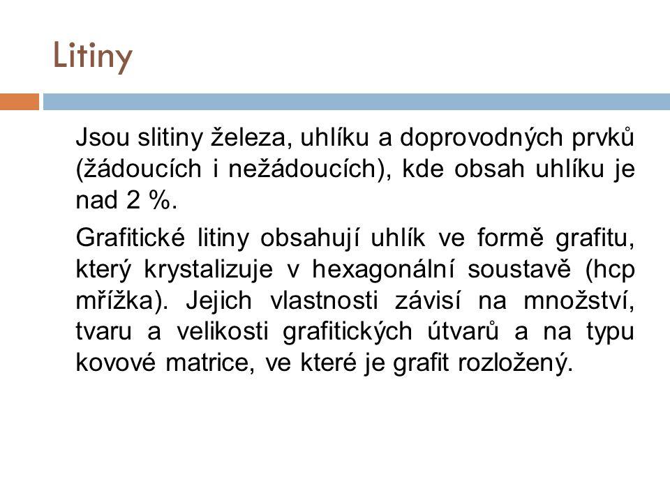 Litiny
