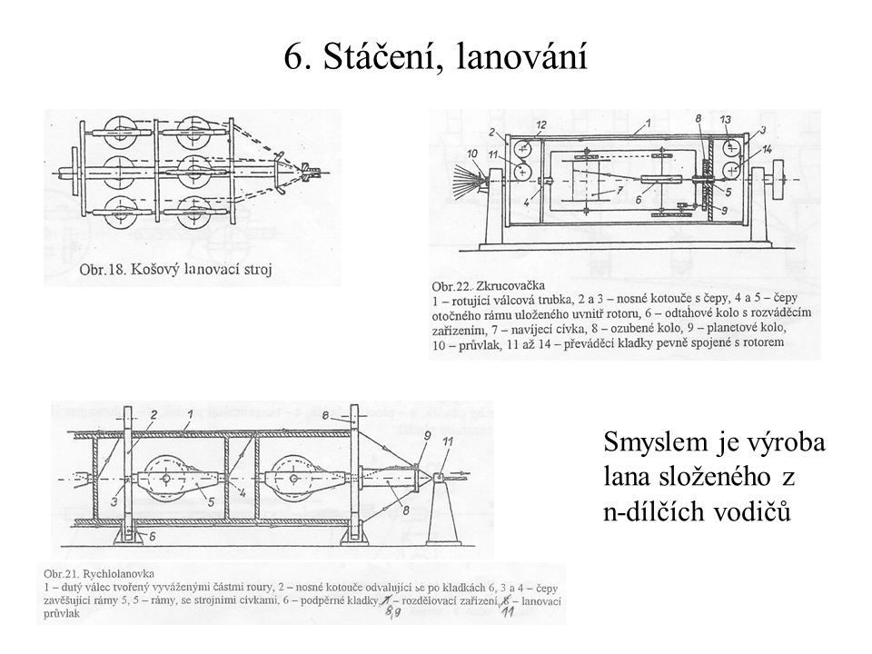 6. Stáčení, lanování Smyslem je výroba lana složeného z