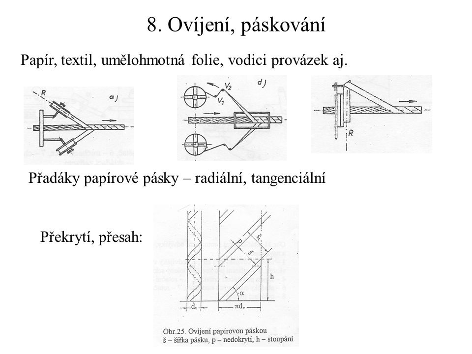 8. Ovíjení, páskování Papír, textil, umělohmotná folie, vodici provázek aj. Přadáky papírové pásky – radiální, tangenciální.