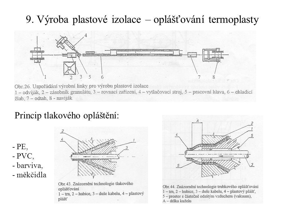 9. Výroba plastové izolace – oplášťování termoplasty